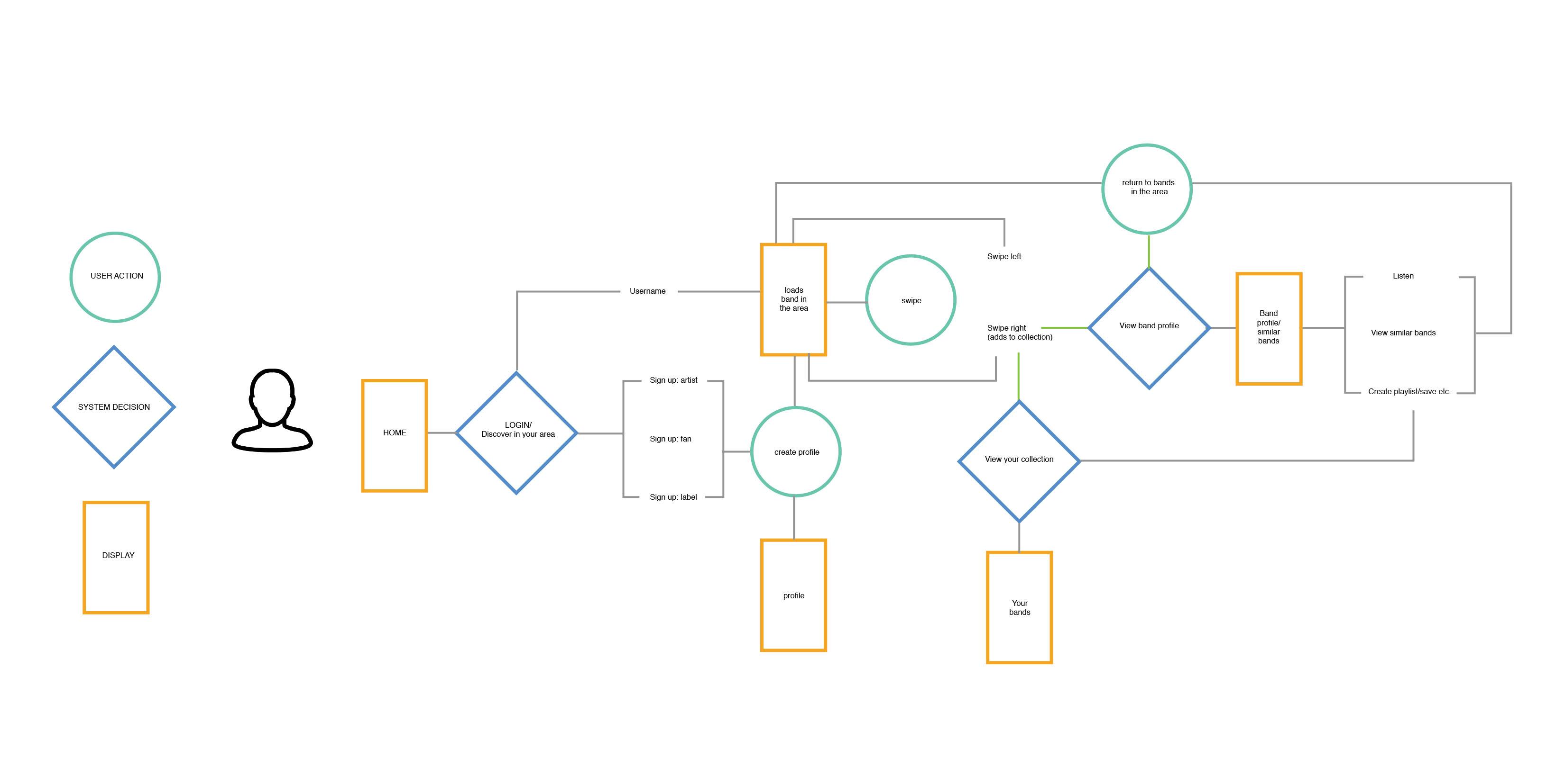 New Work PDF edits 4